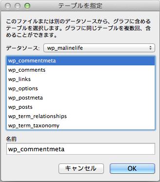 テーブル追加 wpのテーブルを選択